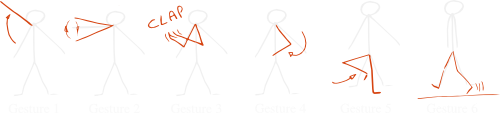 Example of gestures composing the choreographies
